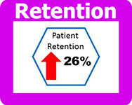 Patient Retention is built into bestPTbilling.com